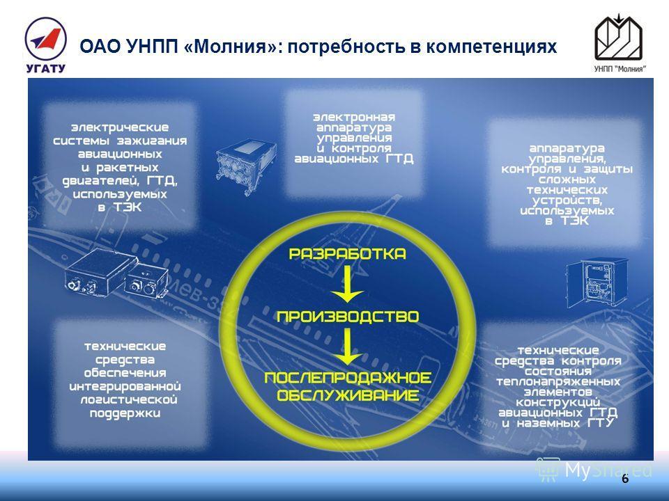 ОАО УНПП «Молния»: потребность в компетенциях 6