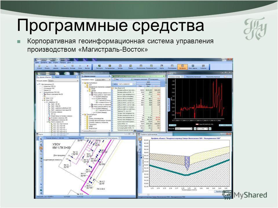 Корпоративная геоинформационная система управления производством «Магистраль-Восток» Программные средства