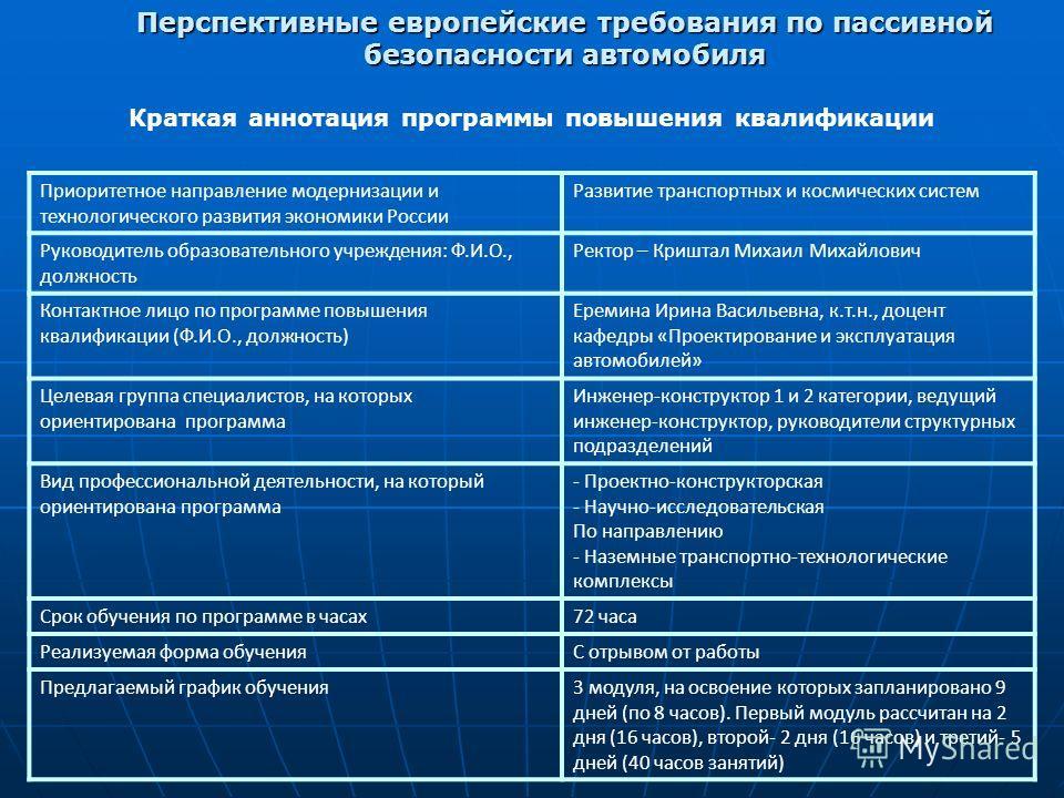 Краткая аннотация программы повышения квалификации Перспективные европейские требования по пассивной безопасности автомобиля Приоритетное направление модернизации и технологического развития экономики России Развитие транспортных и космических систем