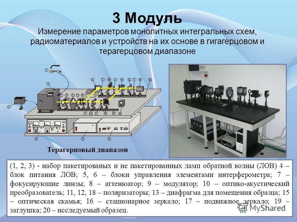 (1, 2, 3) - набор пакетированых и не пакетированных ламп обратной волны (ЛОВ) 4 – блок питания ЛОВ; 5, 6 – блоки управления элементами интерферометра; 7 – фокусирующие линзы; 8 – аттенюатор; 9 – модулятор; 10 – оптико-акустический преобразователь; 11