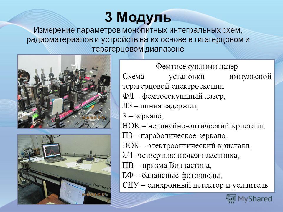 Фемтосекундный лазер Схема установки импульсной терагерцовой спектроскопии ФЛ – фемтосекундный лазер, ЛЗ – линия задержки, 3 – зеркало, НОК – нелинейно-оптический кристалл, ПЗ – параболическое зеркало, ЭОК – электрооптический кристалл, λ/4- четвертьв