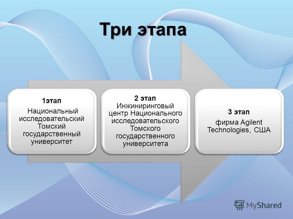 Три этапа 1этап Национальный исследовательский Томский государственный университет 2 этап Инжиниринговый центр Национального исследовательского Томского государственного университета 3 этап фирма Agilent Technologies, США