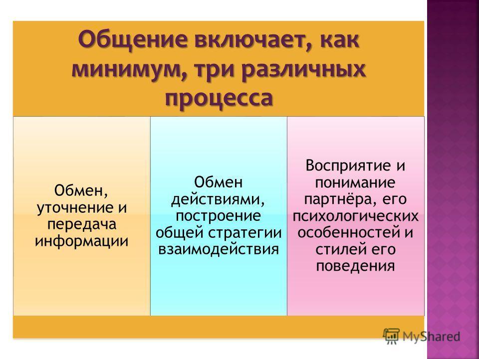 Общение включает, как минимум, три различных процесса Обмен, уточнение и передача информации Обмен действиями, построение общей стратегии взаимодействия Восприятие и понимание партнёра, его психологических особенностей и стилей его поведения