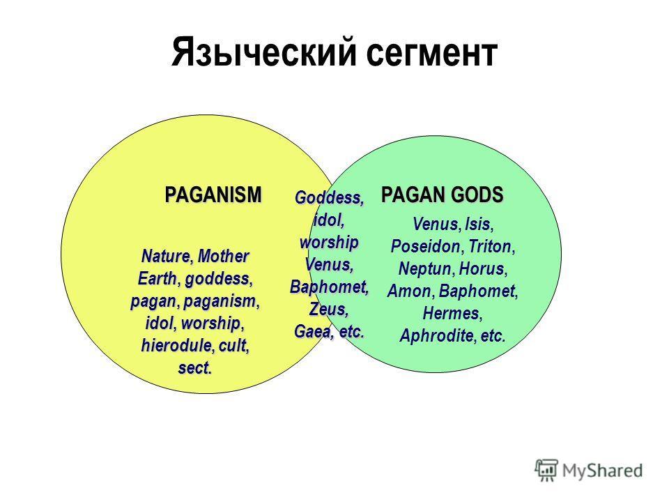 Языческий сегмент Nature, Mother Earth, goddess, pagan, paganism, idol, worship, hierodule, cult, sect. Venus, Isis, Poseidon, Triton, Neptun, Horus, Amon, Baphomet, Hermes, Aphrodite, etc. Goddess, idol, worship Venus, Baphomet, Zeus, Gaea, etc. PAG