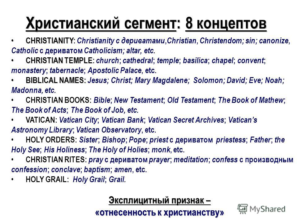 CHRISTIANITY CHRISTIANITY: Christianity с дериватами, Christian, Christendom; sin; canonize, Сatholic с дериватом Catholicism; altar, etc. CHRISTIAN TEMPLE CHRISTIAN TEMPLE: church ; cathedral ; temple ; basilica ; chapel ; convent ; monastery ; tabe