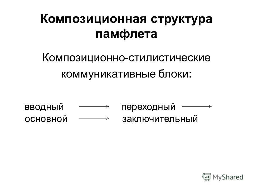 Композиционная структура памфлета Композиционно-стилистические коммуникативные блоки: вводный переходный основной заключительный