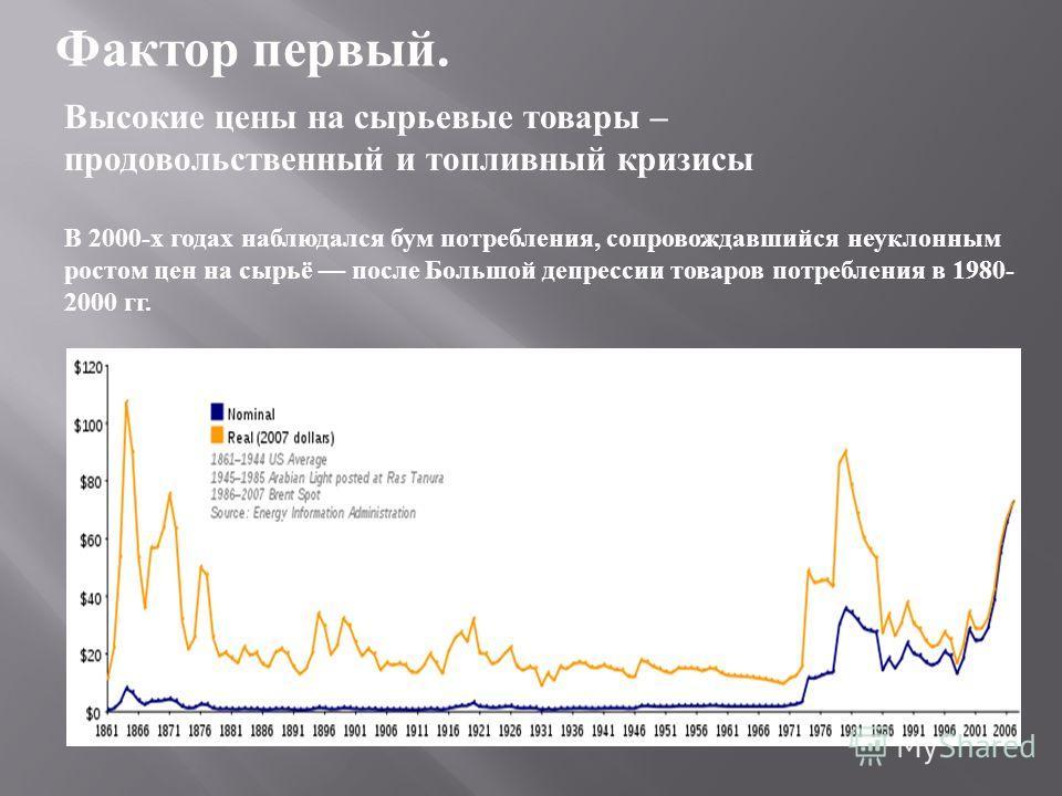 Фактор первый. Высокие цены на сырьевые товары – продовольственный и топливный кризисы В 2000-х годах наблюдался бум потребления, сопровождавшийся неуклонным ростом цен на сырьё после Большой депрессии товаров потребления в 1980- 2000 гг.