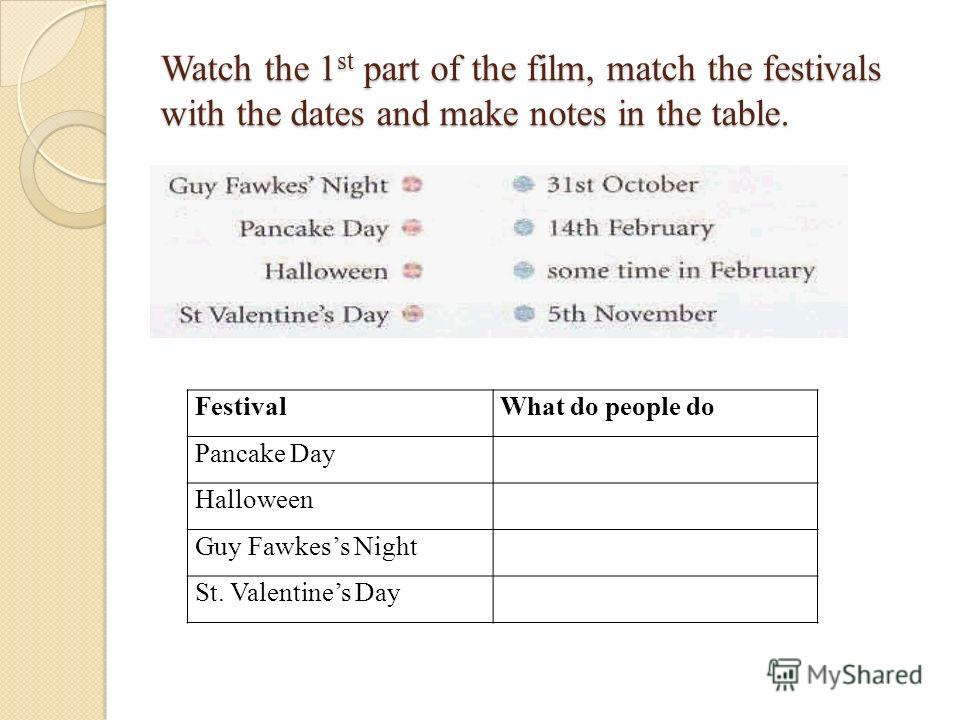 Watch the 1 st part of the film, match the festivals with the dates and make notes in the table. FestivalWhat do people do Pancake Day Halloween Guy Fawkess Night St. Valentines Day