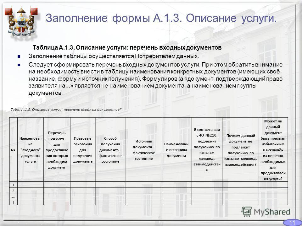 Заполнение формы А.1.3. Описание услуги. Таблица А.1.3. Описание услуги: перечень входных документов Заполнение таблицы осуществляется Потребителем данных. Следует сформировать перечень входных документов услуги. При этом обратить внимание на необход