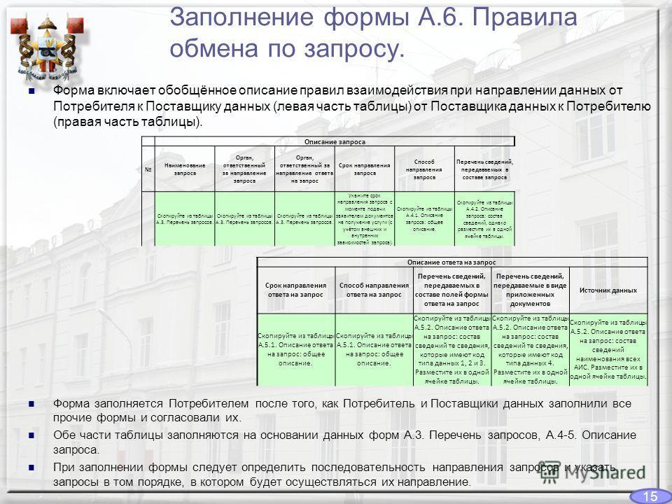 Заполнение формы А.6. Правила обмена по запросу. Форма включает обобщённое описание правил взаимодействия при направлении данных от Потребителя к Поставщику данных (левая часть таблицы) от Поставщика данных к Потребителю (правая часть таблицы). Форма
