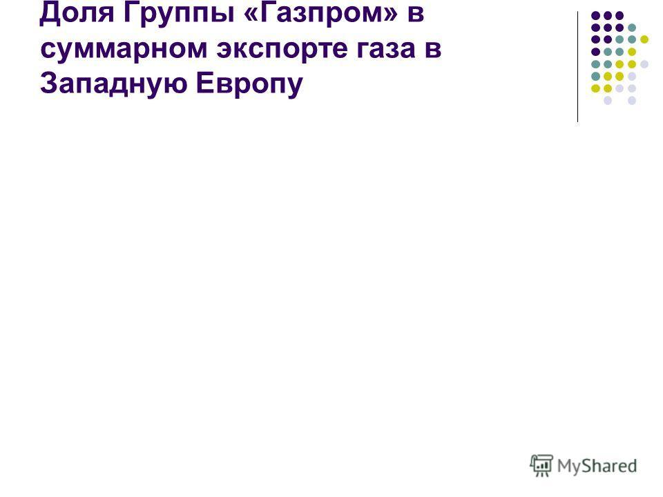 Доля Группы «Газпром» в суммарном экспорте газа в Западную Европу