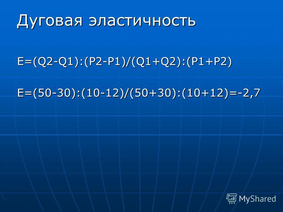 Дуговая эластичность E=(Q2-Q1):(P2-P1)/(Q1+Q2):(P1+P2) E=(50-30):(10-12)/(50+30):(10+12)=-2,7
