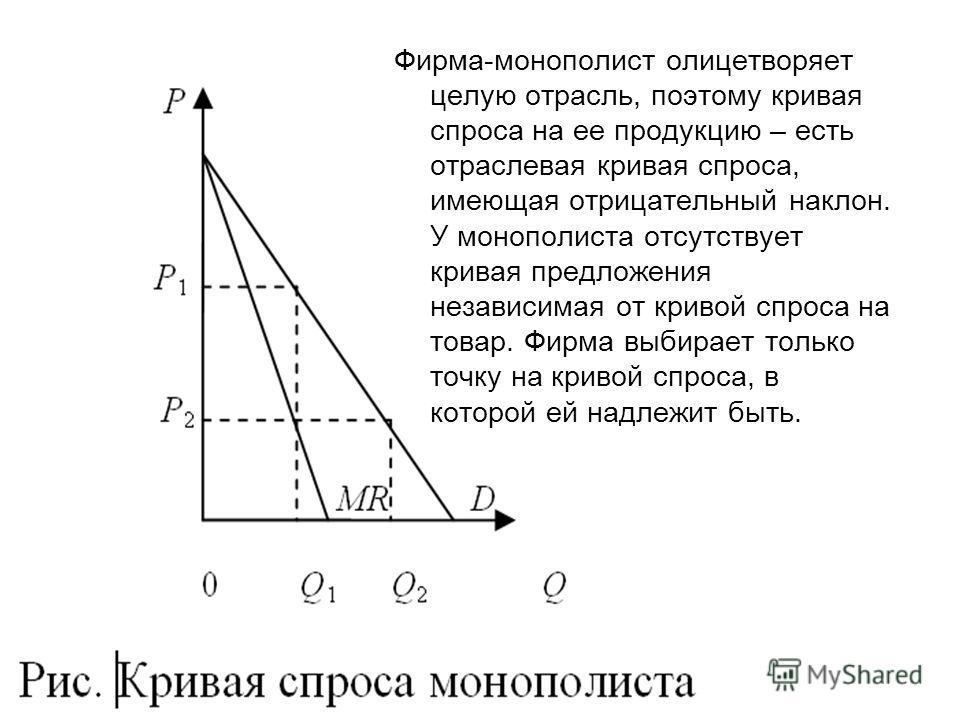 Фирма-монополист олицетворяет целую отрасль, поэтому кривая спроса на ее продукцию – есть отраслевая кривая спроса, имеющая отрицательный наклон. У монополиста отсутствует кривая предложения независимая от кривой спроса на товар. Фирма выбирает тольк