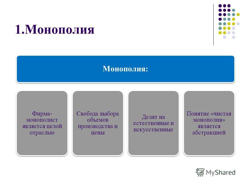 1.Монополия Монополия: Фирма- монополист является целой отраслью Свобода выбора объемов производства и цены Делят на естественные и искусственные Понятие «чистая монополия» является абстракцией