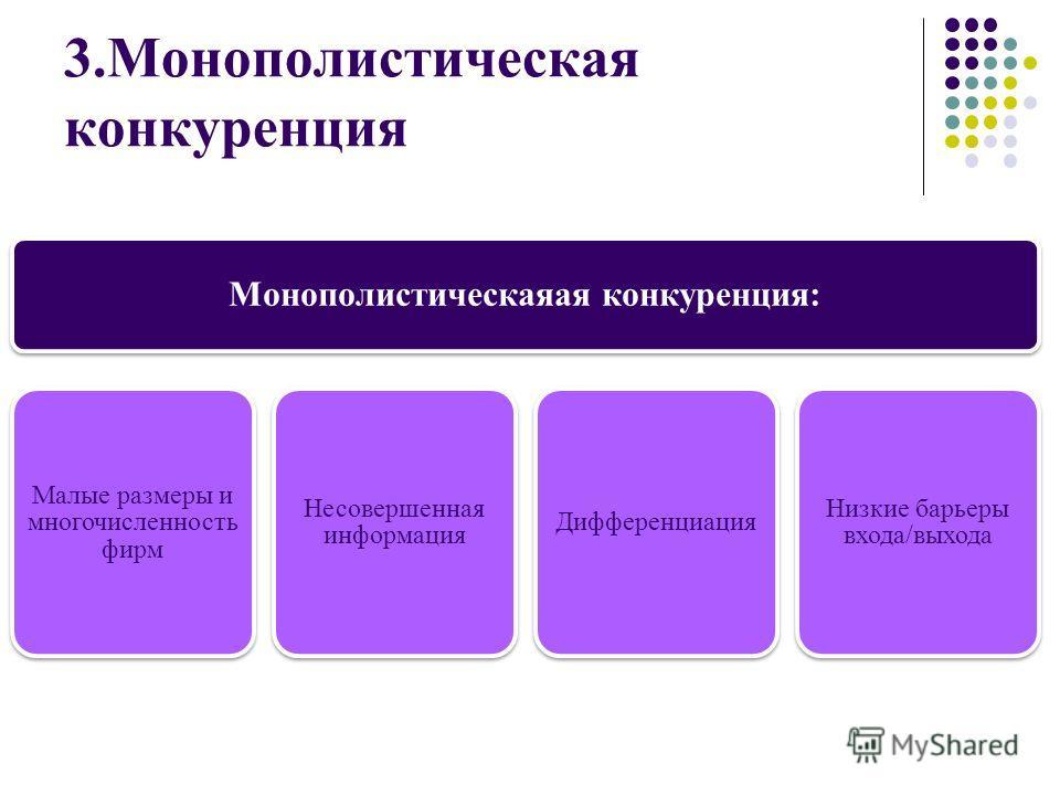 3.Монополистическая конкуренция Монополистическаяая конкуренция: Малые размеры и многочисленность фирм Несовершенная информация Дифференциация Низкие барьеры входа/выхода
