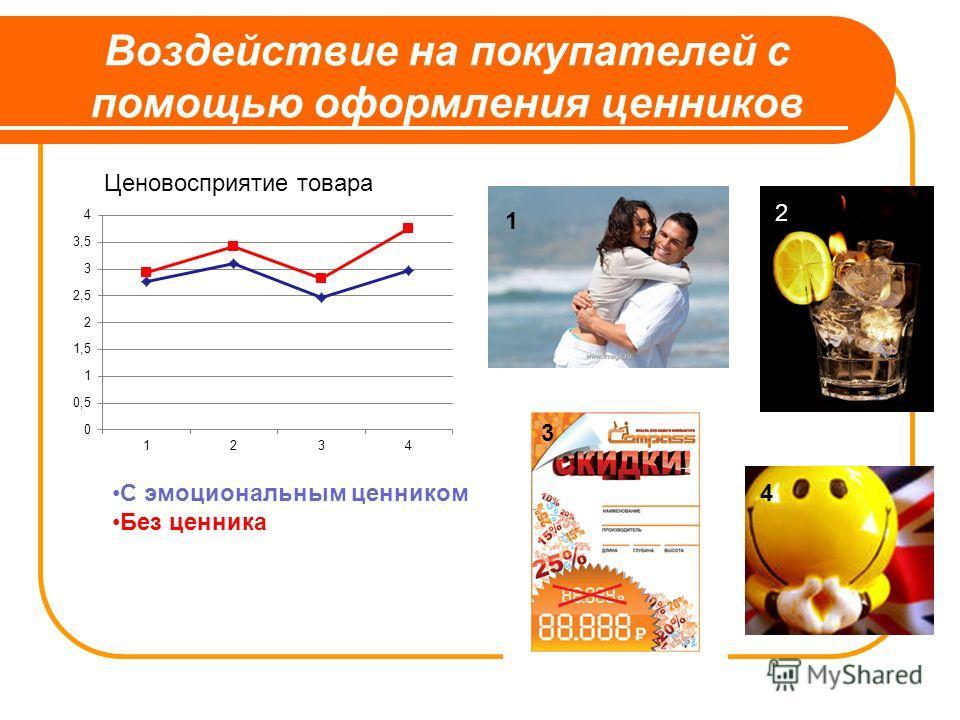 Воздействие на покупателей с помощью оформления ценников С эмоциональным ценником Без ценника 1 2 3 4 Ценовосприятие товара