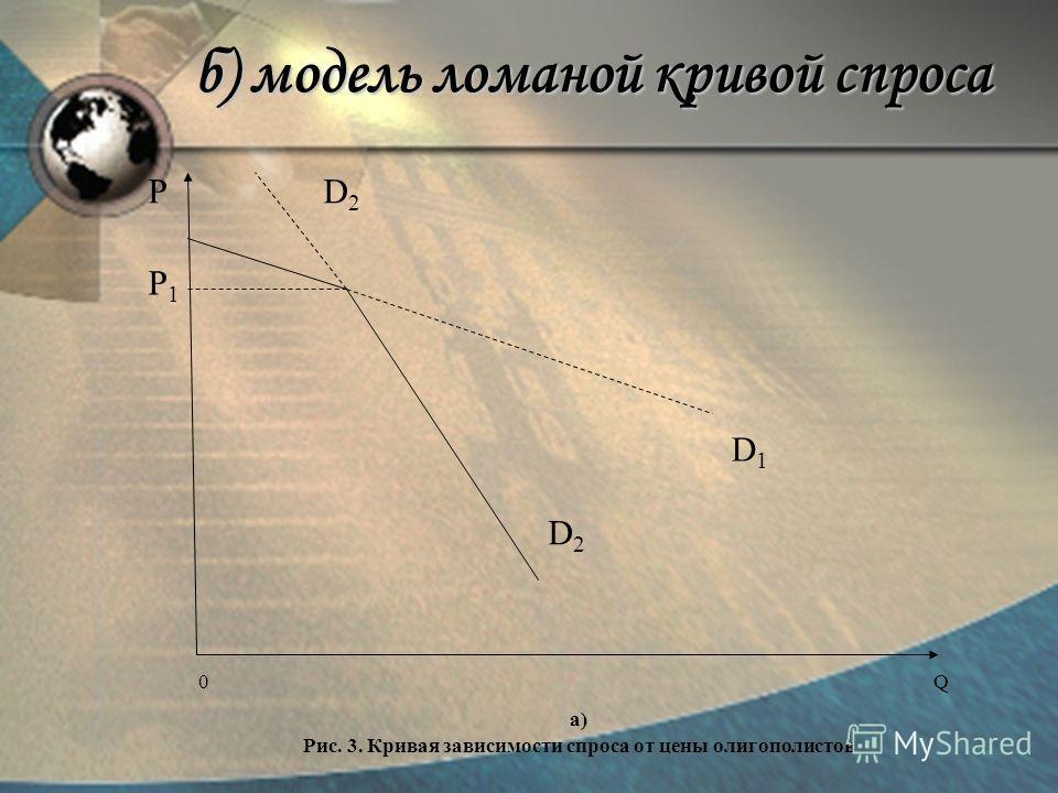 PD2D2 P1P1 0 Q а) Рис. 3. Кривая зависимости спроса от цены олигополистов D1D1 D2D2 б) модель ломаной кривой спроса