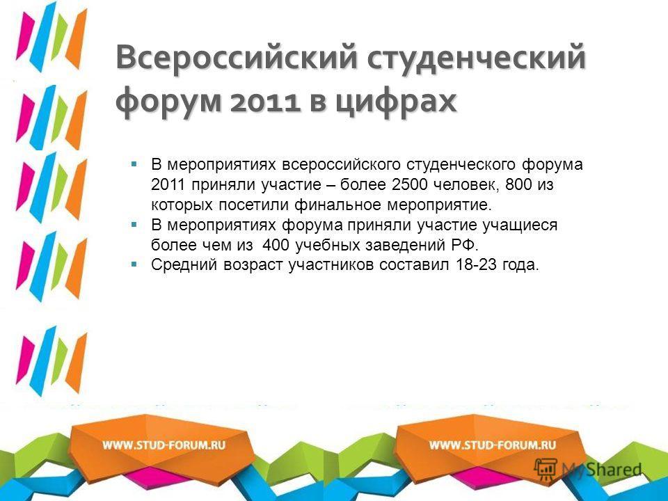 Всероссийский студенческий форум 2011 в цифрах В мероприятиях всероссийского студенческого форума 2011 приняли участие – более 2500 человек, 800 из которых посетили финальное мероприятие. В мероприятиях форума приняли участие учащиеся более чем из 40