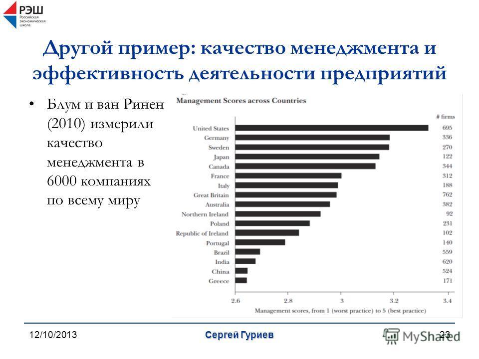 12/10/2013Сергей Гуриев23 Другой пример: качество менеджмента и эффективность деятельности предприятий Блум и ван Ринен (2010) измерили качество менеджмента в 6000 компаниях по всему миру