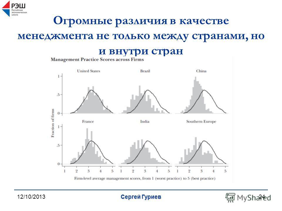 12/10/2013Сергей Гуриев24 Огромные различия в качестве менеджмента не только между странами, но и внутри стран