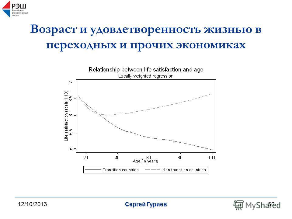 12/10/2013Сергей Гуриев52 Возраст и удовлетворенность жизнью в переходных и прочих экономиках