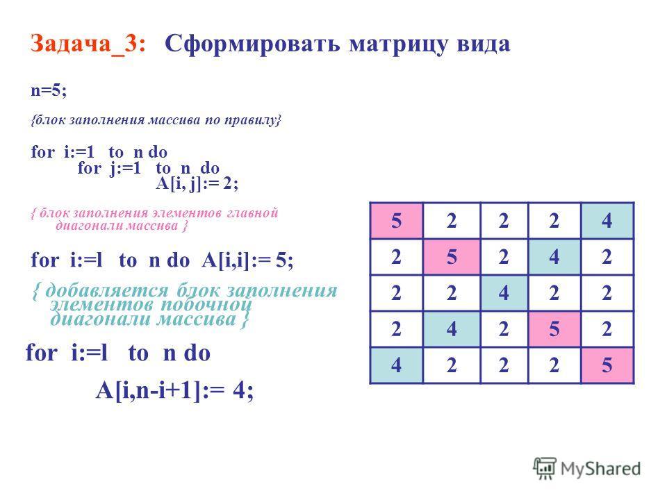 Задача_3: Сформировать матрицу вида n=5; {блок заполнения массива по правилу} for i:=1 to n do for j:=1 to n do A[i, j]:= 2; { блок заполнения элементов главной диагонали массива } for i:=l to n do A[i,i]:= 5; 52224 25242 22422 24252 42225 { добавляе