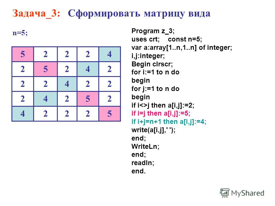 Задача_3: Сформировать матрицу вида n=5; 52224 25242 22422 24252 42225 Program z_3; uses crt; const n=5; var a:array[1..n,1..n] of integer; i,j:integer; Begin clrscr; for i:=1 to n do begin for j:=1 to n do begin if ij then a[i,j]:=2; if i=j then a[i