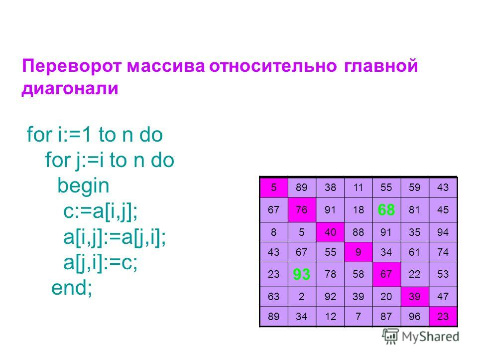 Переворот массива относительно главной диагонали for i:=1 to n do for j:=i to n do begin с:=a[i,j]; a[i,j]:=a[j,i]; a[j,i]:=с; end; 567843236389 76567 93 234 38914055789212 111888958397 55 68 9134672087 59813561223996 43459474534723 5893811555943 677