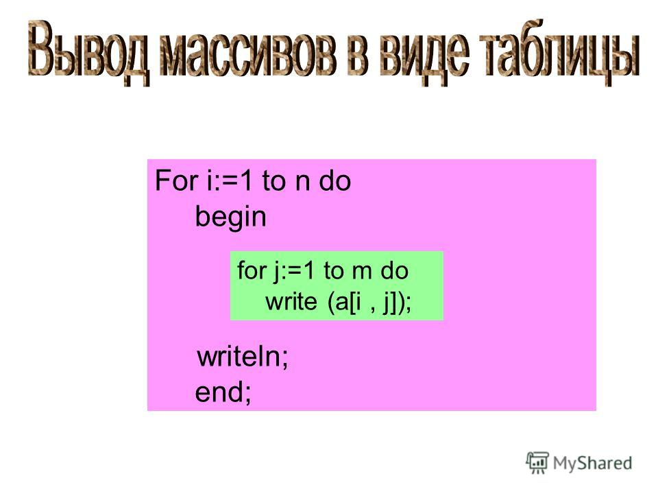 For i:=1 to n do begin writeln; end; for j:=1 to m do write (a[i, j]);