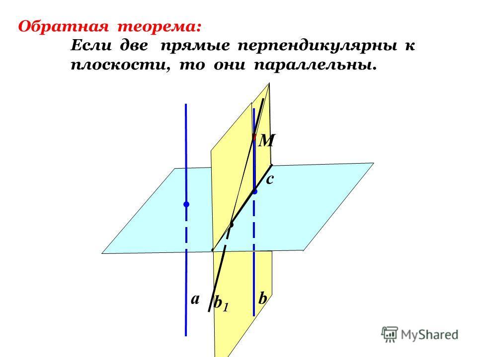 аb b1b1 Обратная теорема: Если две прямые перпендикулярны к плоскости, то они параллельны. M c