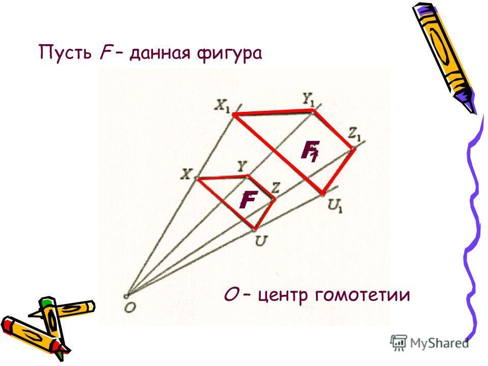 Пусть F – данная фигура O – центр гомотетии F F 1