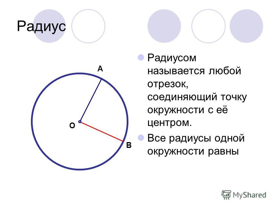Радиус Радиусом называется любой отрезок, соединяющий точку окружности с её центром. Все радиусы одной окружности равны О А B
