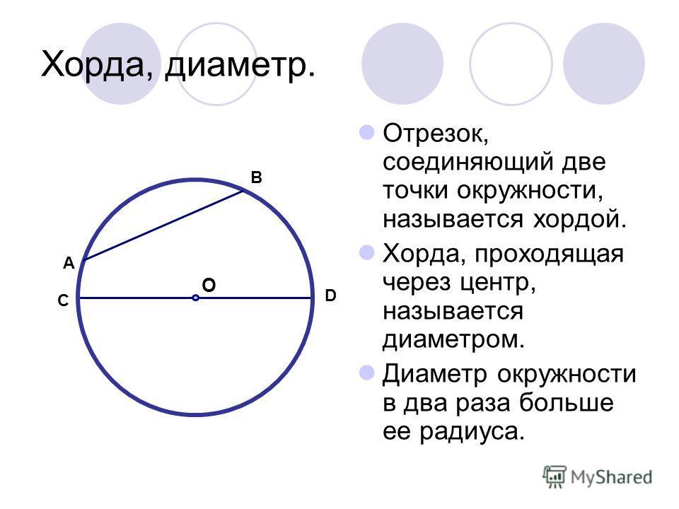 Хорда, диаметр. Отрезок, соединяющий две точки окружности, называется хордой. Хорда, проходящая через центр, называется диаметром. Диаметр окружности в два раза больше ее радиуса. В А С D О