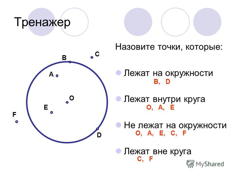 Тренажер Назовите точки, которые: Лежат на окружности Лежат внутри круга Не лежат на окружности Лежат вне круга О E A B C D F B, D O, A, E O, A, E, C, F C, F