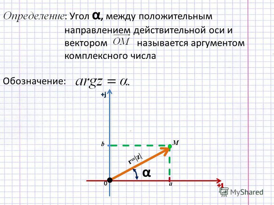 : Угол α, между положительным направлением действительной оси и вектором называется аргументом комплексного числа Обозначение: 0 a b M r=|z| α