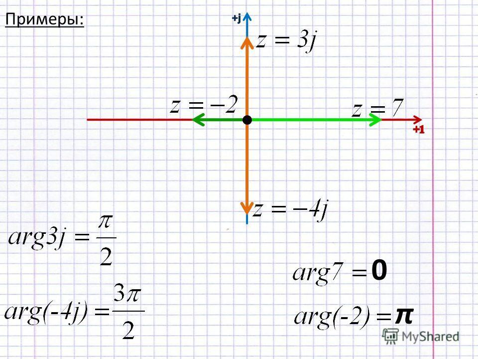 Примеры: 0 π