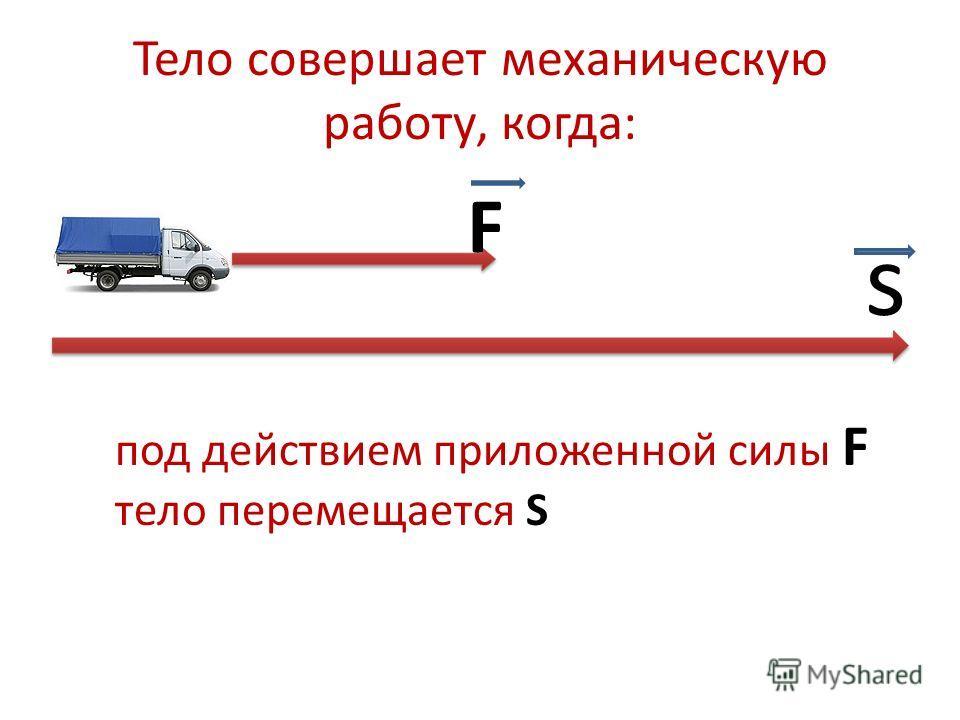 Тело совершает механическую работу, когда: F s под действием приложенной силы F тело перемещается S