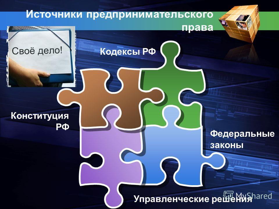Источники предпринимательского права Федеральные законы Конституция РФ Кодексы РФ Управленческие решения