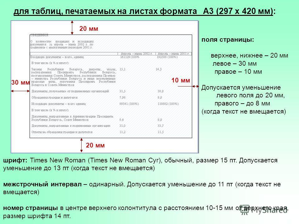 поля страницы: верхнее, нижнее – 20 мм левое – 30 мм правое – 10 мм Допускается уменьшение левого поля до 20 мм, правого – до 8 мм (когда текст не вме