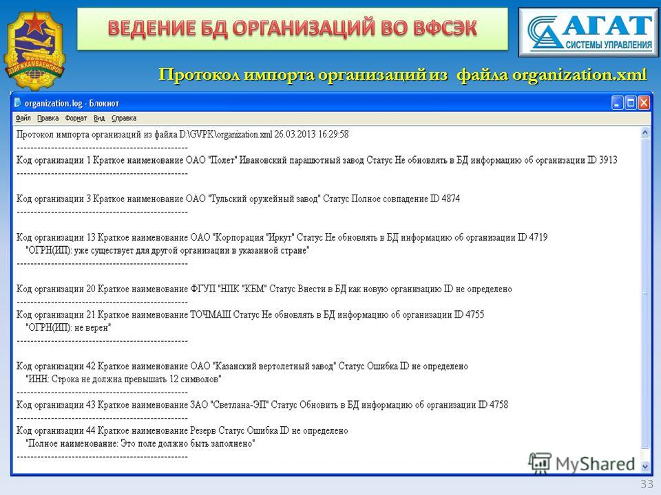 Протокол импорта организаций из файла organization.xml 33