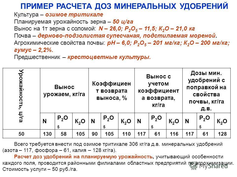 ПРИМЕР РАСЧЕТА ДОЗ МИНЕРАЛЬНЫХ УДОБРЕНИЙ Культура – озимое тритикале Планируемая урожайность зерна – 50 ц/га Вынос на 1т зерна с соломой: N – 26,0; Р 2 О 5 – 11,5; К 2 О – 21,0 кг Почва – дерново-подзолистая супесчаная, подстилаемая мореной. Агрохими