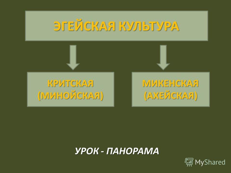 УРОК - ПАНОРАМА ЭГЕЙСКАЯ КУЛЬТУРА КРИТСКАЯ(МИНОЙСКАЯ)МИКЕНСКАЯ(АХЕЙСКАЯ)