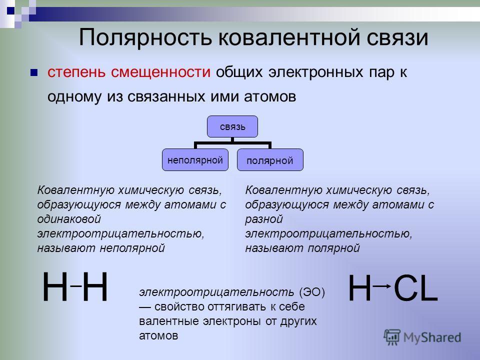 Полярность ковалентной связи степень смещенности общих электронных пар к одному из связанных ими атомов связь неполярнойполярной электроотрицательность (ЭО) свойство оттягивать к себе валентные электроны от других атомов Ковалентную химическую связь,