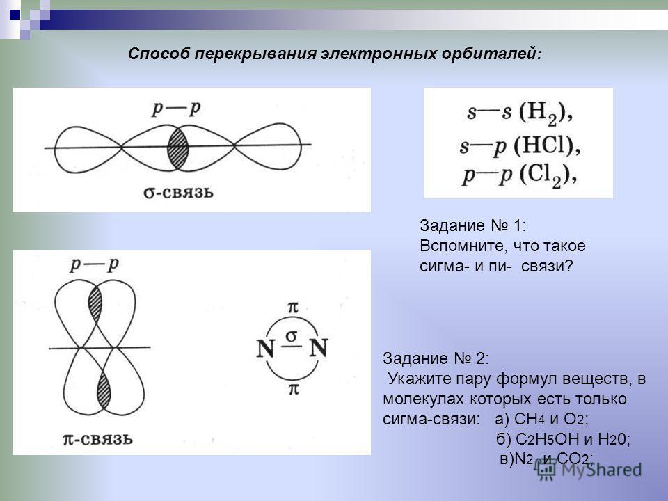 Способ перекрывания электронных орбиталей: Задание 1: Вспомните, что такое сигма- и пи- связи? Задание 2: Укажите пару формул веществ, в молекулах которых есть только сигма-связи: а) СН 4 и О 2 ; б) С 2 Н 5 ОН и Н 2 0; в)N 2 и CO 2 ;