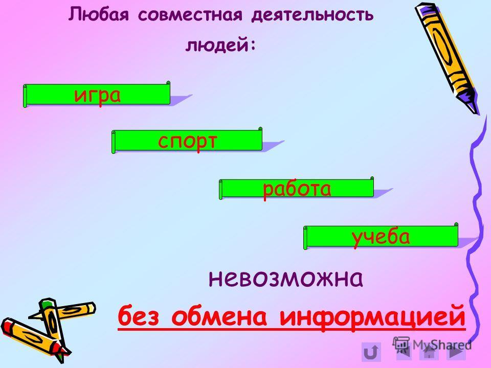 Любая совместная деятельность людей: невозможна без обмена информацией игра спорт работа учеба