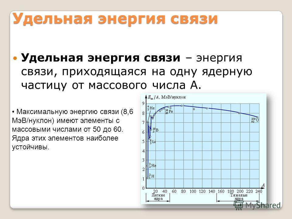 Удельная энергия связи Удельная энергия связи – энергия связи, приходящаяся на одну ядерную частицу от массового числа А. Максимальную энергию связи (8,6 МэВ/нуклон) имеют элементы с массовыми числами от 50 до 60. Ядра этих элементов наиболее устойчи
