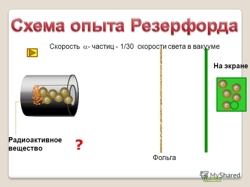 ? Фольга Радиоактивное вещество Скорость - частиц - 1/30 скорости света в вакууме Далее На экране