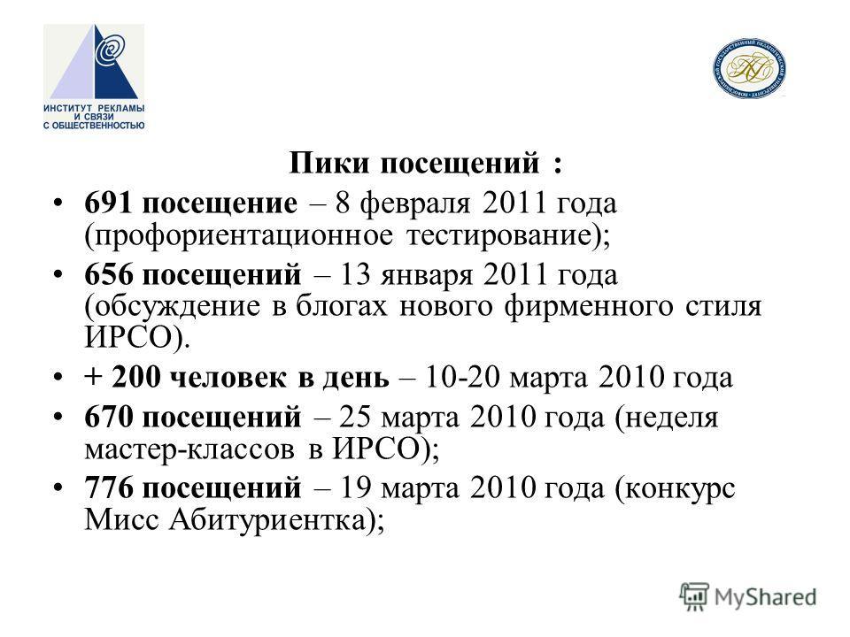 Пики посещений : 691 посещение – 8 февраля 2011 года (профориентационное тестирование); 656 посещений – 13 января 2011 года (обсуждение в блогах нового фирменного стиля ИРСО). + 200 человек в день – 10-20 марта 2010 года 670 посещений – 25 марта 2010