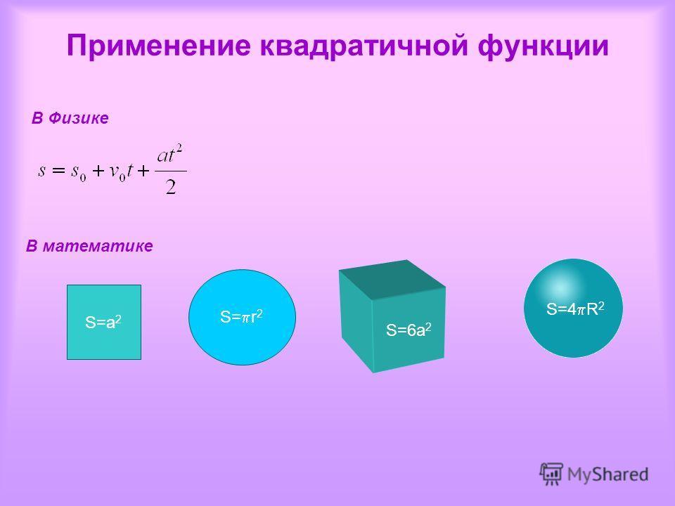 Применение квадратичной функции В Физике В математике S=a 2 S= r 2 S=6a 2 S=4 R 2