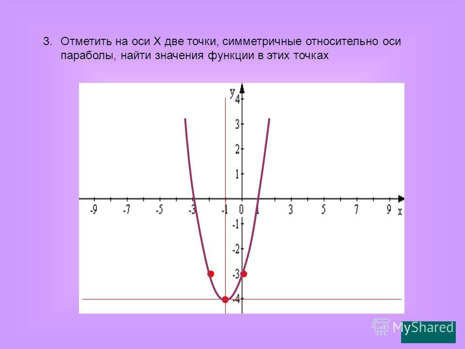 3.Отметить на оси Х две точки, симметричные относительно оси параболы, найти значения функции в этих точках